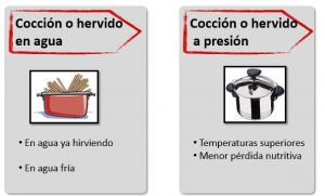 metodo acuodo 2
