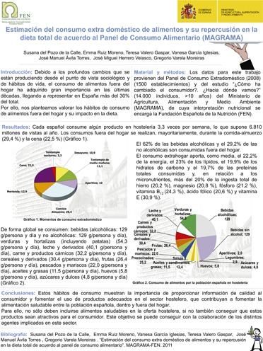 Estimación del consumo extra doméstico de alimentos y su repercusión en la dieta total de acuerdo al Panel de Consumo Alimentario (MAGRAMA)