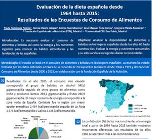 Evaluación de la dieta española desde 1964 hasta 2015: Resultados de las Encuestas de Consumo de Alimentos