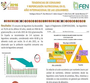 TENDENCIAS DE CONSUMO Y REPERCUSIÓN NUTRICIONAL EN EL AÑO INTERNACIONAL DE LAS LEGUMBRES